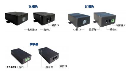 TW-TA/TC 蓄电池监测模块