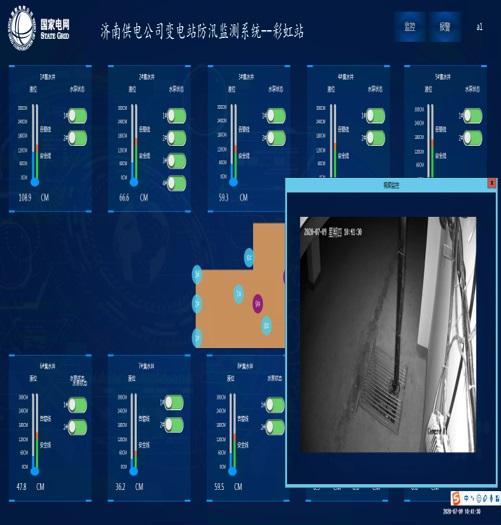 万博max官网版防汛监测助力国家电网-济南彩虹站(图2)